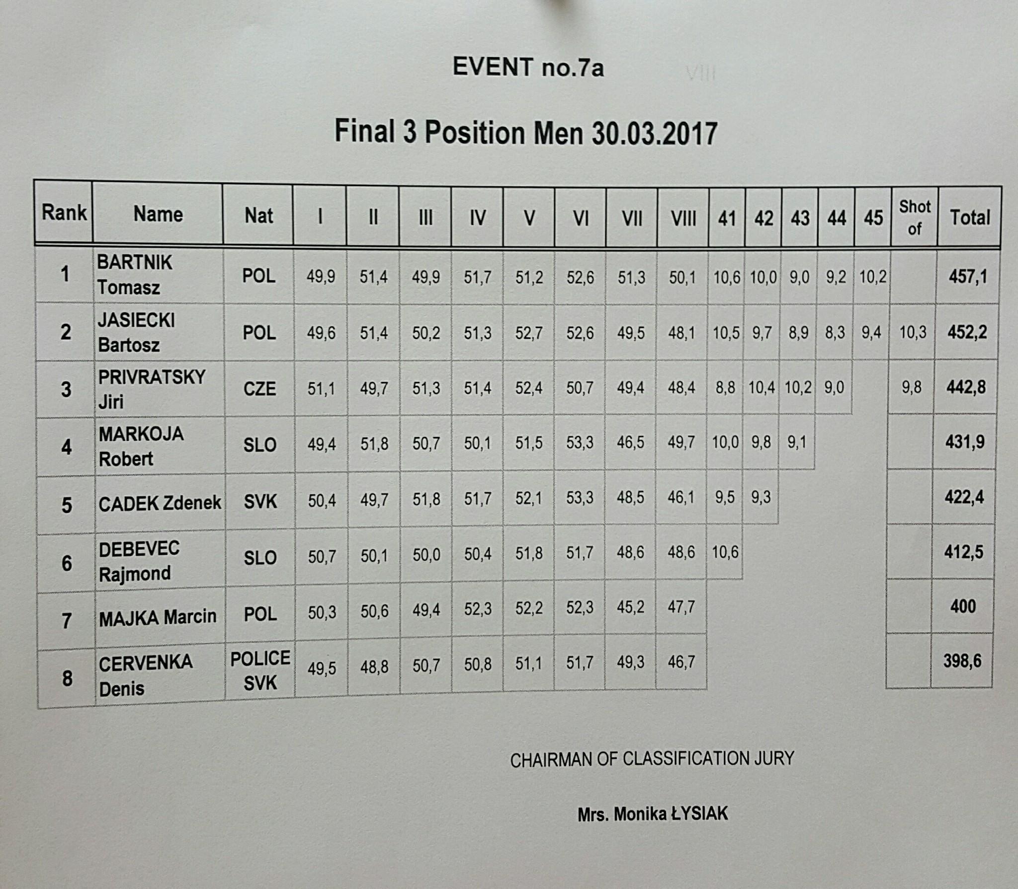 GPWroclaw2017_final